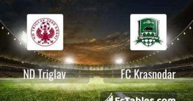 Super-pont 3minute.net: Triglav – Krasnodar 1 !