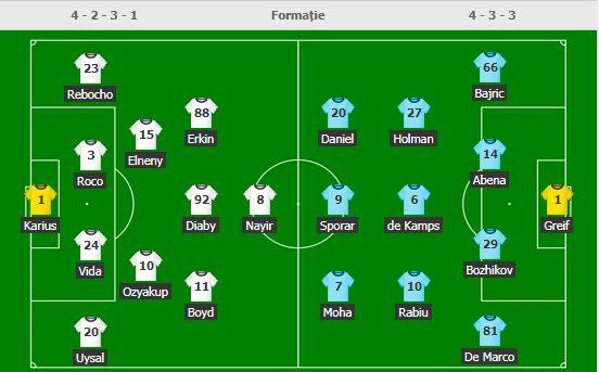 Pariuri (28 noiembrie): Europa League și Brazilia, combinația biruitoare!