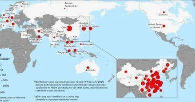 coronavirus 28 februarie