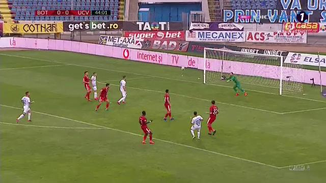 Botosani - Craiova 0-2