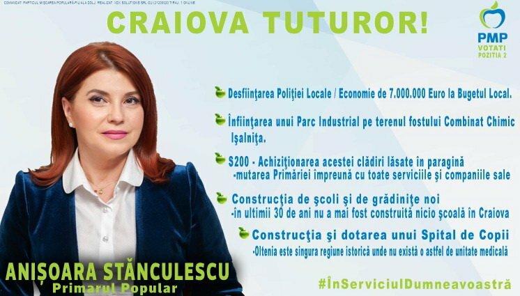 Anisoara Stanculescu Prmaria Craiova